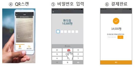 소비자 앱앱.JPG
