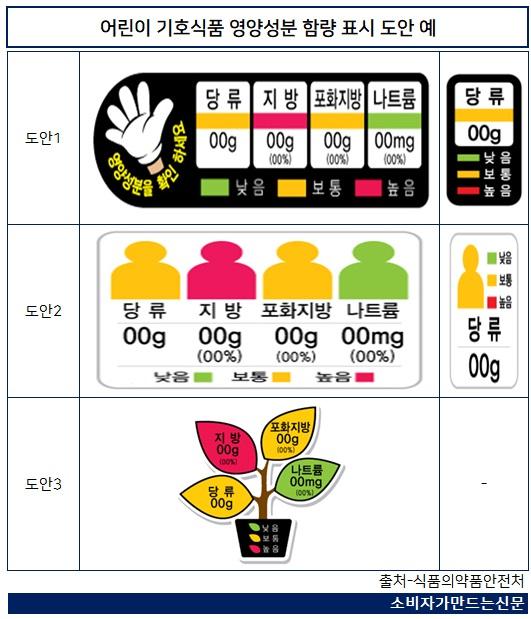 1123-어린이식표1.jpg