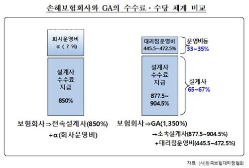 보험설계사 수수료 비교.jpg