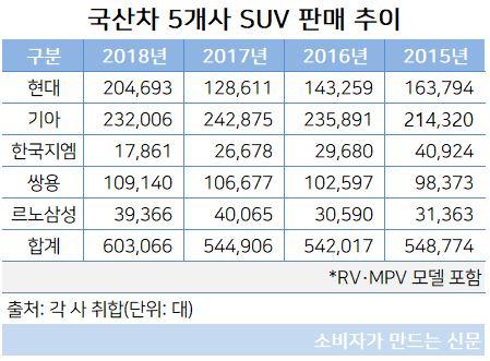 RV 판매량.JPG