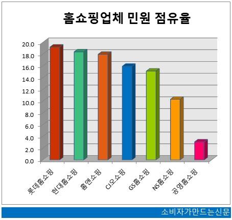 0604-민원평가-홈쇼핑1.jpg