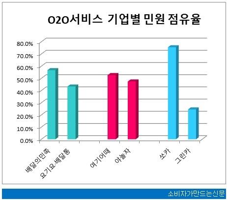 0607-민원평가-앱서비스.jpg