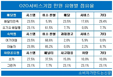 0607-민원평가-앱서비스1.jpg