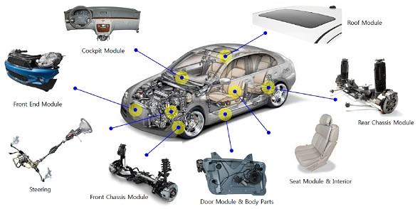 자동차 모듈화 ㅇㅇㅇ.jpg