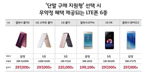 2. 무약정 LTE폰 6종.jpg