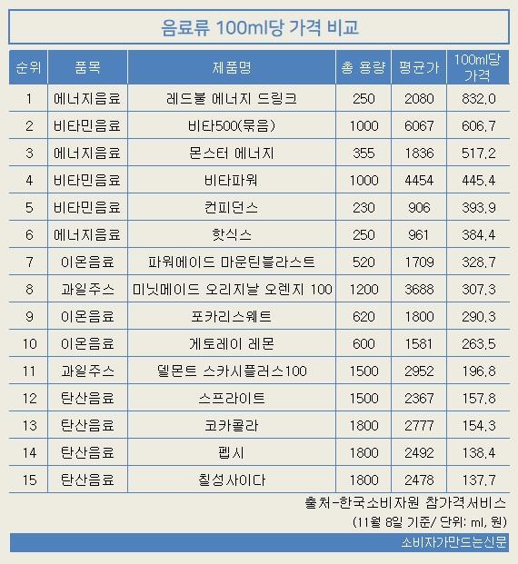 1113-참가격-대표.jpg