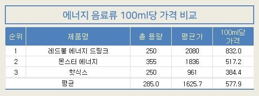 1114-참가격-에너지음료.jpg
