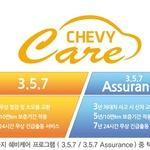 [CS우수기업] 최장 보증기간 자랑하는 한국지엠 '쉐보레 컴플리트 케어'