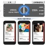 '유통 빅3' 롯데·신세계·현대백화점그룹, 인공지능 마케팅 도전장