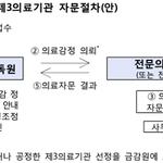 깜깜이 '자문의 제도' 이번엔 개선되나?