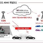 KT, 모빌아이와 '커넥티드 ADAS' 사업 본격화...하반기 출시 목표