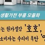 [카드뉴스] 생활가전 부품 모듈화...업체는 원가절감 '호호', 소비자는 수리비 폭탄 '엉엉'