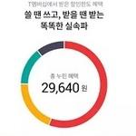 통신사 장기고객 찬밥 대우? 멤버십 등급 하향 날벼락