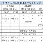 車업계, 설 연휴 무상점검...업체별 서비스 장소는?