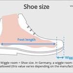 [지식카페] 해외 구매대행으로 산 신발 칫수 안맞는데, 환불 거부하면?