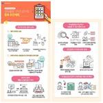 식약처, 문재인 정부 출범 1주년 성과 및 향후 추진계획 발표