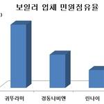[소비자민원평가-보일러] 품질불만이 절반 넘겨...경동나비엔, 민원관리 우수