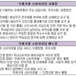 한국소비자원, 해외직구 소비자피해 상담 매뉴얼 제작·배포