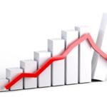 증권사 실적 악화에 목표주가 일제 '하향'...키움·메리츠종금증권 20% 이상 하락
