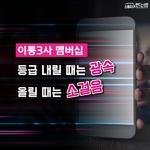 [카드뉴스] 이통3사 멤버십 등급 내릴 때는 '광속' 올릴 때는 '소걸음'