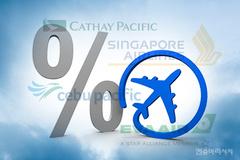 해외항공사들 국내항공엔 없는 과중한 취소 수수료 물린다