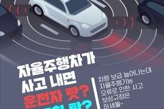 [카드뉴스] 자율주행차가 사고 내면 운전자 탓? 자동차 탓?