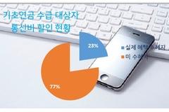 [공정위 소비자정책 진단③]상조·통신·전자상거래 '거래환경 개선' 갈 길 멀어