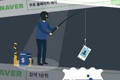 네이버 검색어 상위 노출 내세워 자영업자 울리는 사기 기승...대처 방법은?