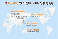 SK이노베이션, 자동차 배터리 사업에 집중투자...중국 배터리 공장 신규건립 확정