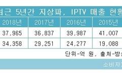 통신3사 IPTV 매출 고공비행...올해 지상파 TV 매출 넘길 전망