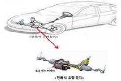 국토교통부, 한국지엠 포드 등 5개 차종 830대 '제작결함' 리콜 실시