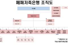 '자산 2조' 페퍼저축은행 임원수, '8조' SBI 추월...이유는?