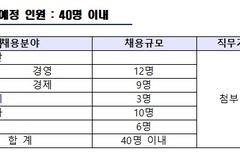 예보, 2019년 신입직원 40명 공개 채용